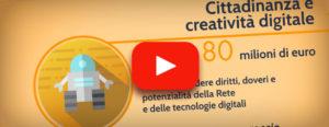 Cittadinanza e creatività digitale